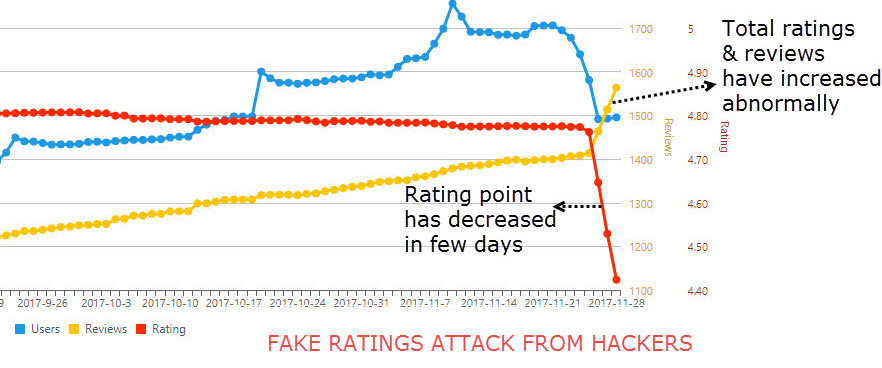 Ratings Point Decrease Demonstration - Copy